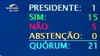 البرازيل:لجنة في مجلس الشيوخ توصي بتعليق مهام الرئيسة روسيف