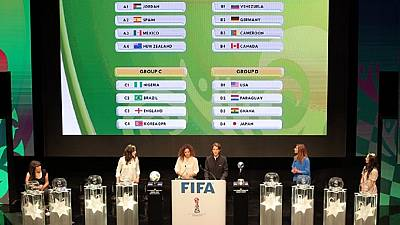Africa's opponents at U-17 Women's WC in Jordan named