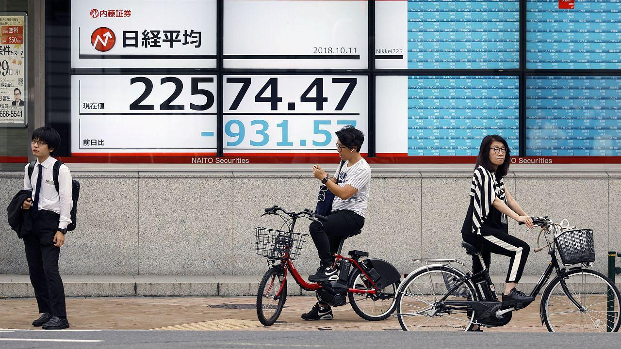 Image: Tokyo Nikkei Stock Index plunge