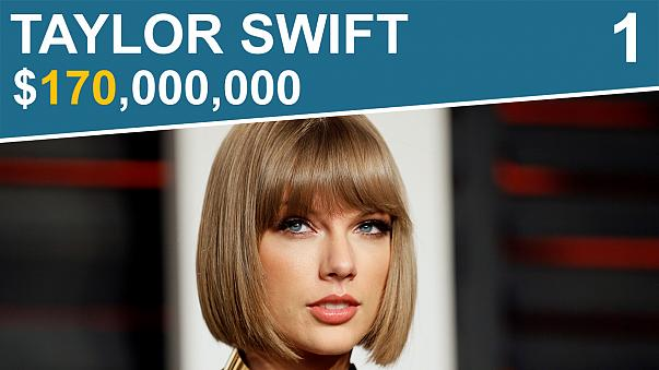 Taylor Swift en tête du top 10 des plus gros revenus 2016