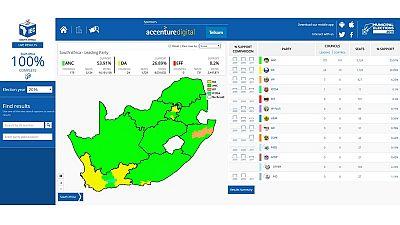 Final results - South Africa's 2016 local polls, anti-rape activists mar Zuma's speech