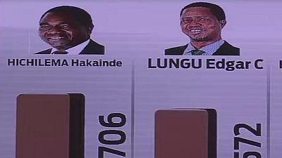 Zambie: la Cour constitutionnelle examine le recours en annulation des résultats de la présidentielle