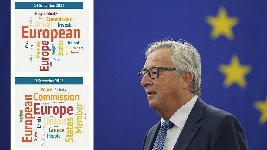 'Defend', 'invest' ' responsibility': the words that dominated Juncker's 2016 speech