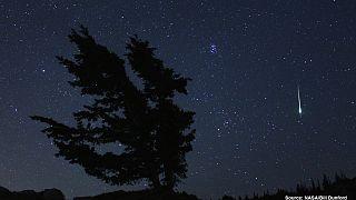 Ωριωνίδες και Δρακοντίδες θα «φωτίσουν» τον ουρανό!