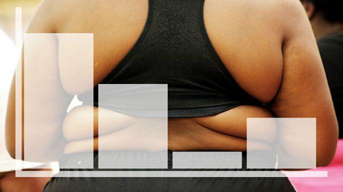 ¿Cual es el país más obeso de la Unión Europea?