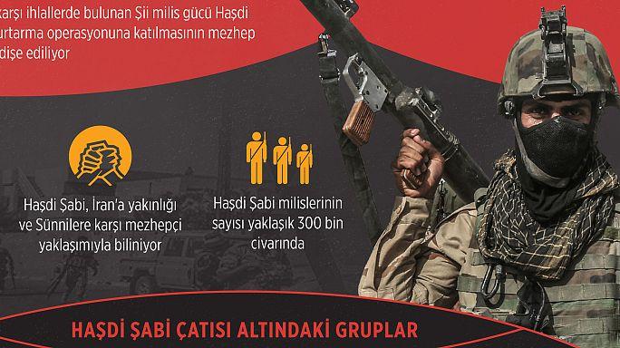 İntikamcı Şii milis gücü - Haşdi Şabi