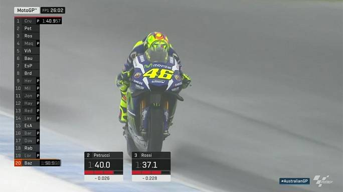Heavy rain hits Crutchlow-led practice session for Australian MotoGP