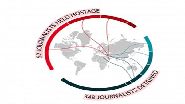 گزارشگران بدون مرز: بیلان خشونت علیه روزنامه نگاران در سال ۲۰۱۶