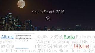 Motor de busca revela tendências de pesquisa on-line
