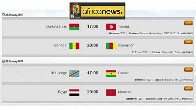 [Analysis] AFCON enters knockout stages: Group stage goals, points tally, fun facts