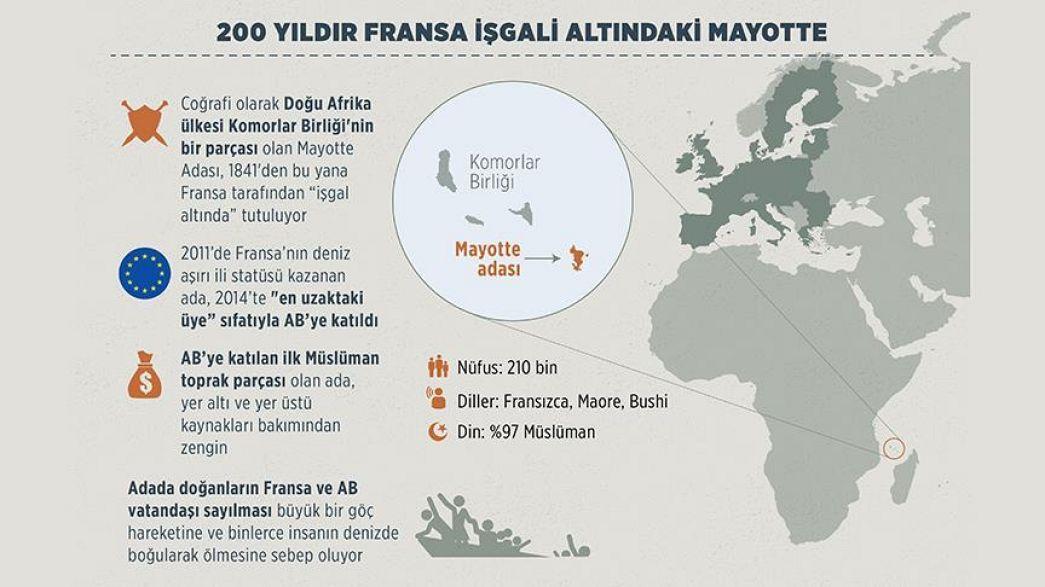 200 yıldır Fransız işgali altında bulunan Müslüman ülke