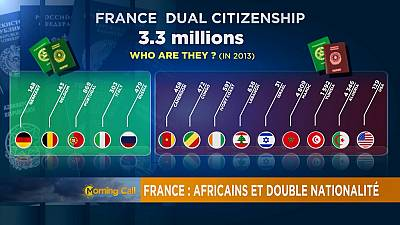 African-French dual citizenship [Travel on TMC]