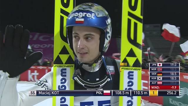 Kot seals status as man to beat after PyeongChang ski jump