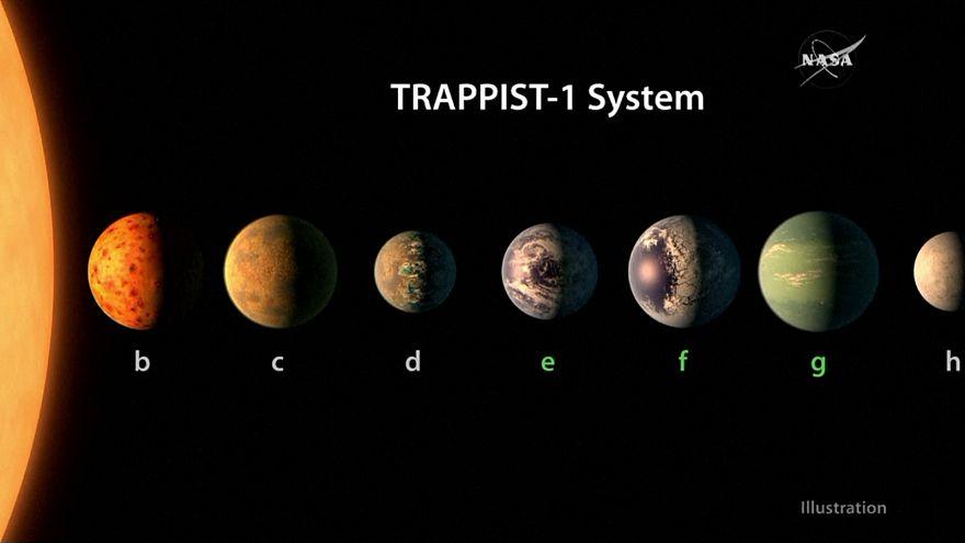 Descubierto un sistema de siete planetas fuera de nuestro sistema solar