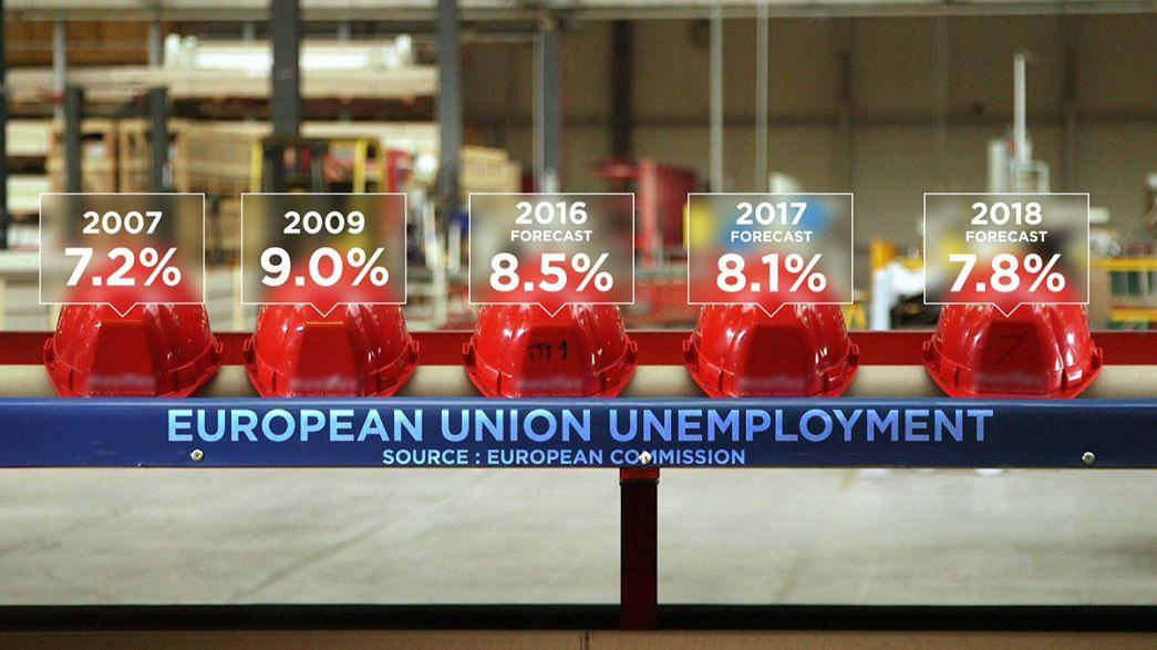 Európa javuló gazdasági kilátásai