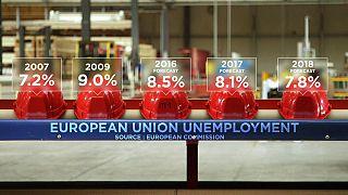 Perspetivas Económicas para a UE