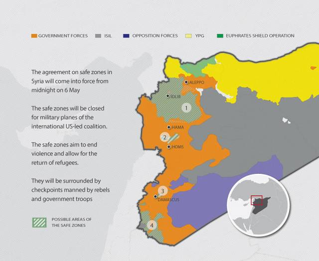 Russia No Access For USled Coalition Warplanes Over Syria Safe - Map of us safe zones