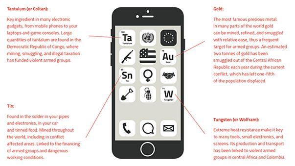 El coste humano de nuestra obsesión por los teléfonos móviles