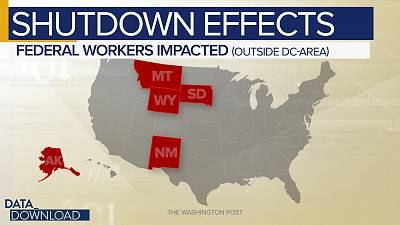Outside of the DC area, the largest number of federal employees impacted per resident are in Alaska, Montana, New Mexico, South Dakota and Wyoming.