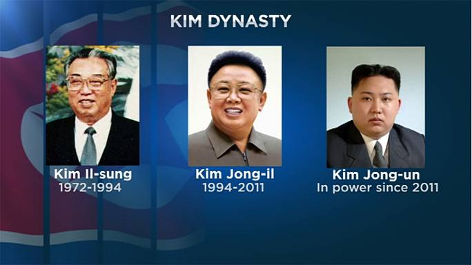 كوريا الشمالية، حكم قائم على عقيدة عبادة الشخصية