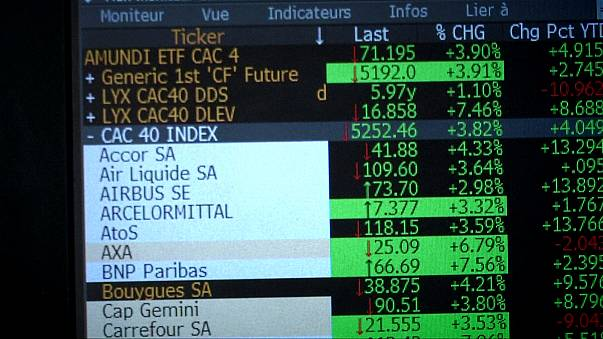 French election relief rally pushes up share prices
