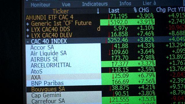 Borse euforiche per Macron, balzo Euro toglie pressione alla Bce sul Qe