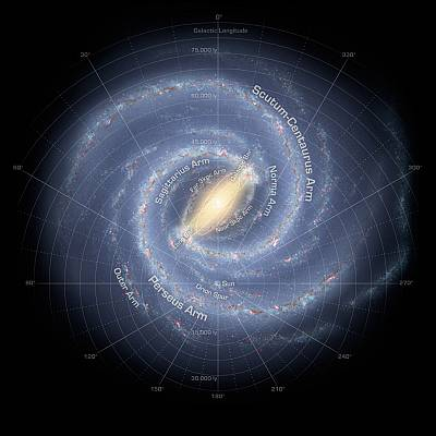 Graphic view of the Milky Way showing the position of our sun. The galaxy is organized into spiral arms of stars that illuminate interstellar gas and dust.