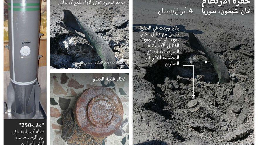 هيومن رايتس ووتش تقدم أدلة تدين دمشق باستخدام ممنهج للكيماوي في مناطق واسعة من سوريا