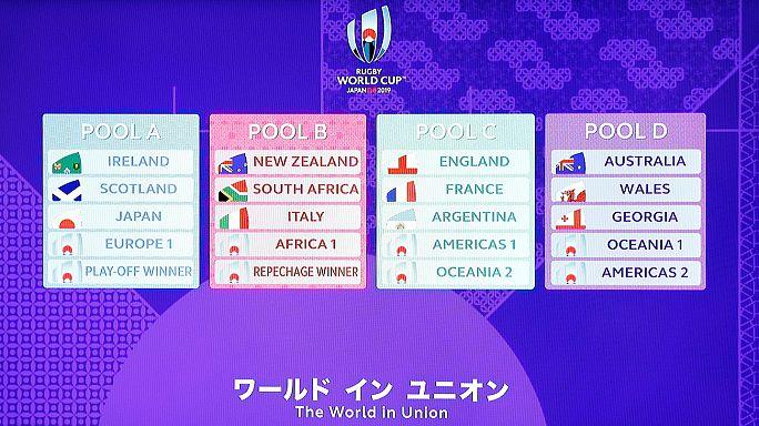 2019 Dünya Ragbi Kupası kuraları çekildi