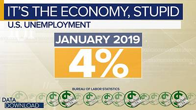 By some measures, the nation\'s economic outlook is positively sunny, but on the horizon there also seem to be gathering clouds.