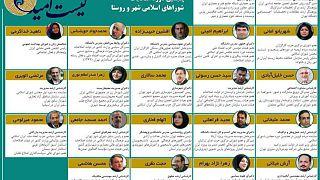 پیروزی لیست امید در انتخابات شورای شهر تهران