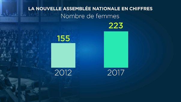 Politischer Neustart: Nationalversammlung in Zahlen