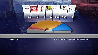 France : nouveau gouvernement imminent