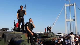 What has changed in Turkey since the coup attempt?