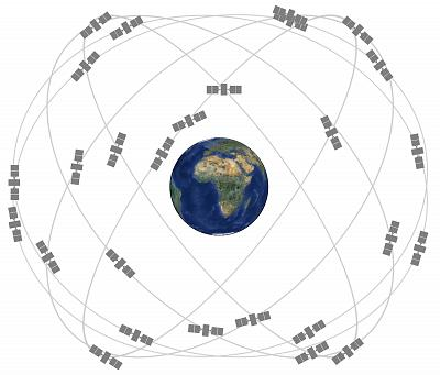 Overseen by the Air Force, 24 Global Positioning System satellites hover in geosynchronous orbit above the Earth, providing geolocation and time information to receivers around the world.
