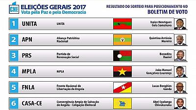 Angola to restrict EU observer mission during August 23 elections