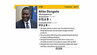 Africa's richest man drops for third year in row on world's richest list