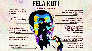 Nigerian music legend Fela Kuti celebrated 20 years after death
