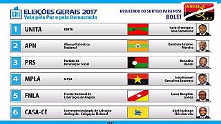 Angola electoral system: How parliament determines the president