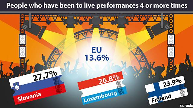 Who are Europe's culture vultures?