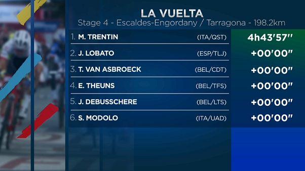 La Vuelta: Trentin se lleva una etapa sin sobresaltos