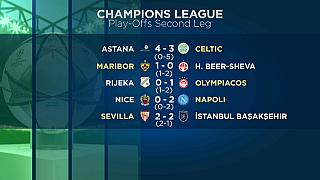 Celtic and Sevilla scrape through to Champions League group stage
