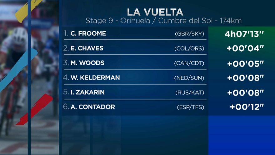 """Vuelta 2017, etapa 9: Froome estreia-se a vencer e reforça """"vermelha"""""""