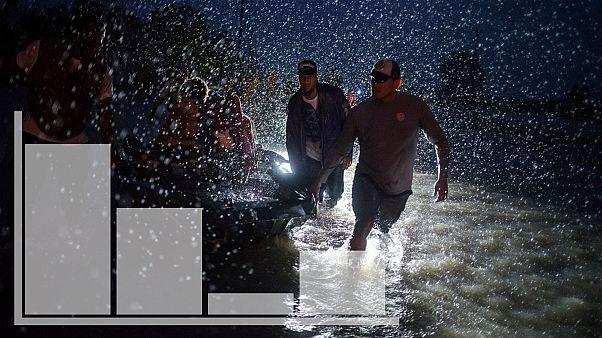 El huracán Harvey, ¿entre los 30 más graves de la última década en EE.UU.?