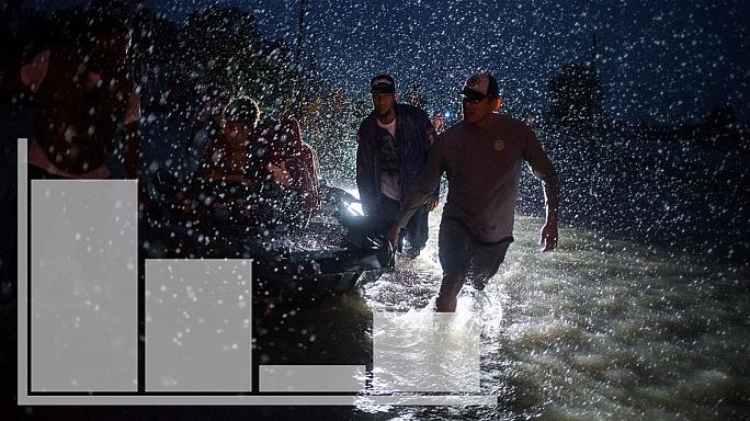 Harvey est-il parmi les pires ouragans de ces trente dernières années aux Etats-Unis ?