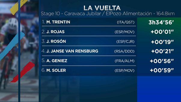 Nueva victoria para Matteo Trentin en la Vuelta ciclista a España