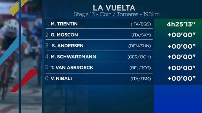 Vuelta: Trentin cala il tris nella tappa 13