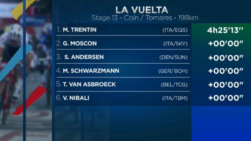 طواف الفويلتا: الإيطالي ماثيو ترونتا يفوز بلقب المرحلة ال13