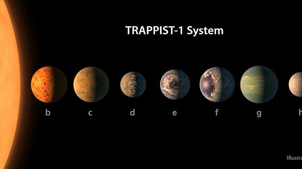 Trappist-1: sui pianeti c'è tanta acqua
