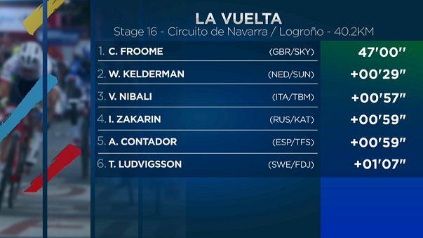 Exhibición de Froome en la Vuelta a España